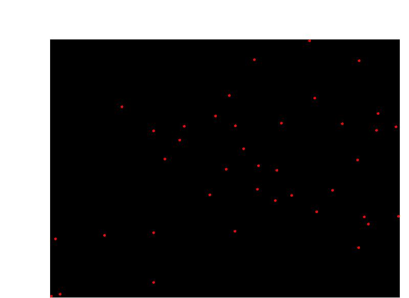 Carte De Leurope Meteo.Il Meteo Europa Satellite Pioggia Meteo Previsioni Sat24 Com